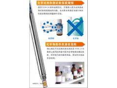 用油安全检测——便携式极性组分、酸价检测仪(供应)