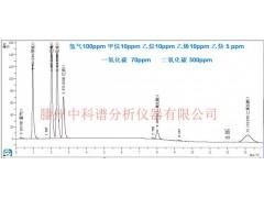 变压器油色谱柱价格 变压器油色谱柱厂家