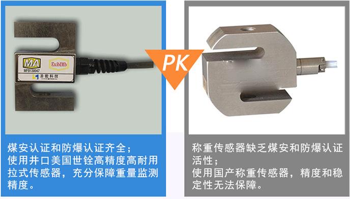 称重传感器对比