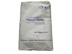 厂家大量供应出口国标食品级二氧化钛