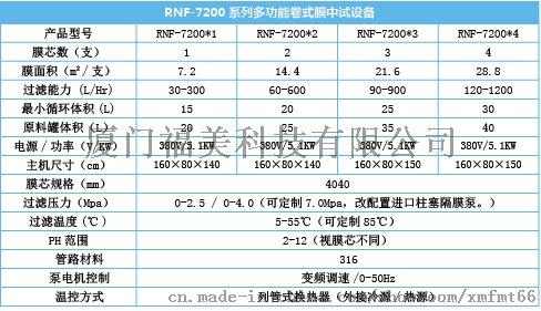 RNF-2500,7200系列多功能卷式膜中试设备-RNF7200-产品参数