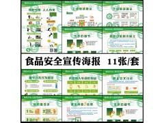 食安库食品安全知识宣传海报食品厂生产车间标语卫生管理制度挂画
