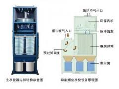 滤筒式除尘器的工作原理图,滤筒式除尘设备生产厂家