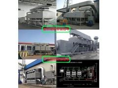 催化燃烧设备工作原理图,河北催化燃烧装置生产厂家