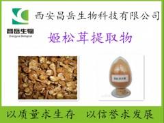 姬松茸提取物 姬松茸多糖 原料提取 多规格 源头厂家 包邮