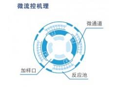 离心式微流控芯片