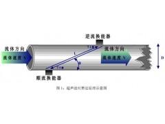 焕尧ACAM传感器PT2G-SM5.3
