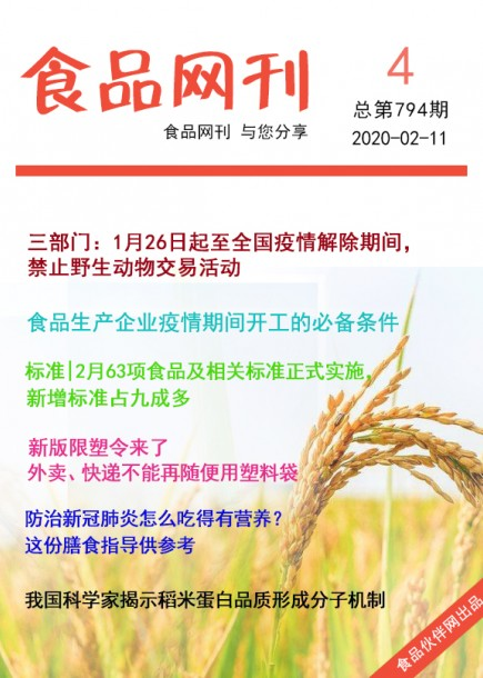 食品網刊2020年第794期