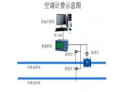 空调能量表安装选深圳青天配套服务