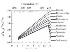 同位素重金属171yb