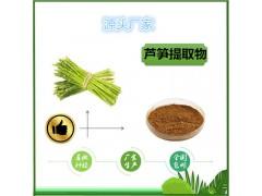 �J�S提取物�F�供��水溶果蔬粉�J�S粉